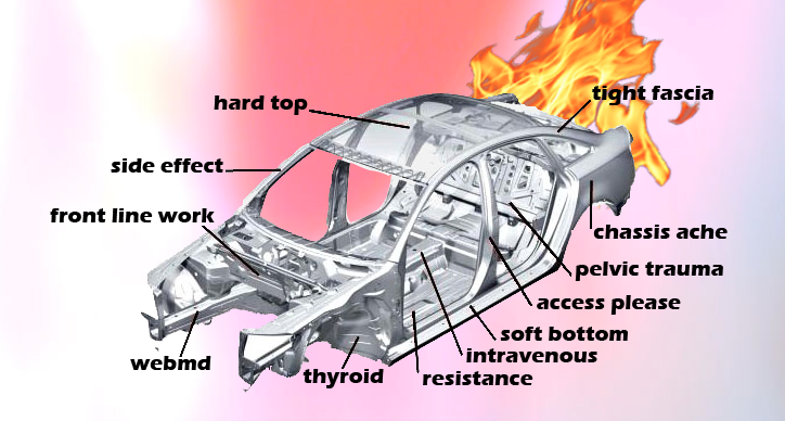 The chassis of a car on fire is set against a pink and white background gradient. There is text pointing to different parts of the chassis describing different medical issues it is encountering.